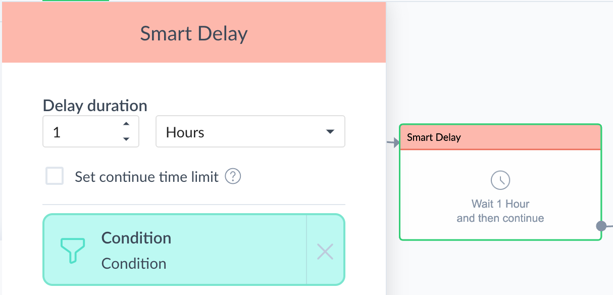 Manychat Feature Smart Delay