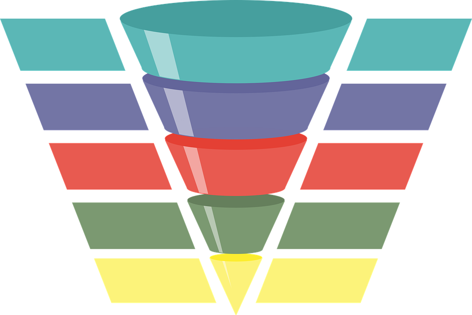 Marketing Funnel Image