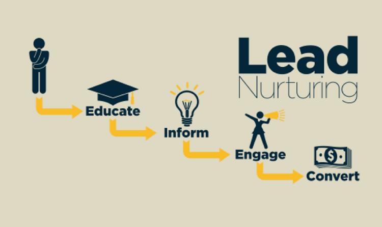 การทำ Lead Nurturing